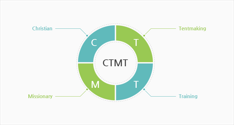 CTMT(Christian Tentmaking Missionary Training)